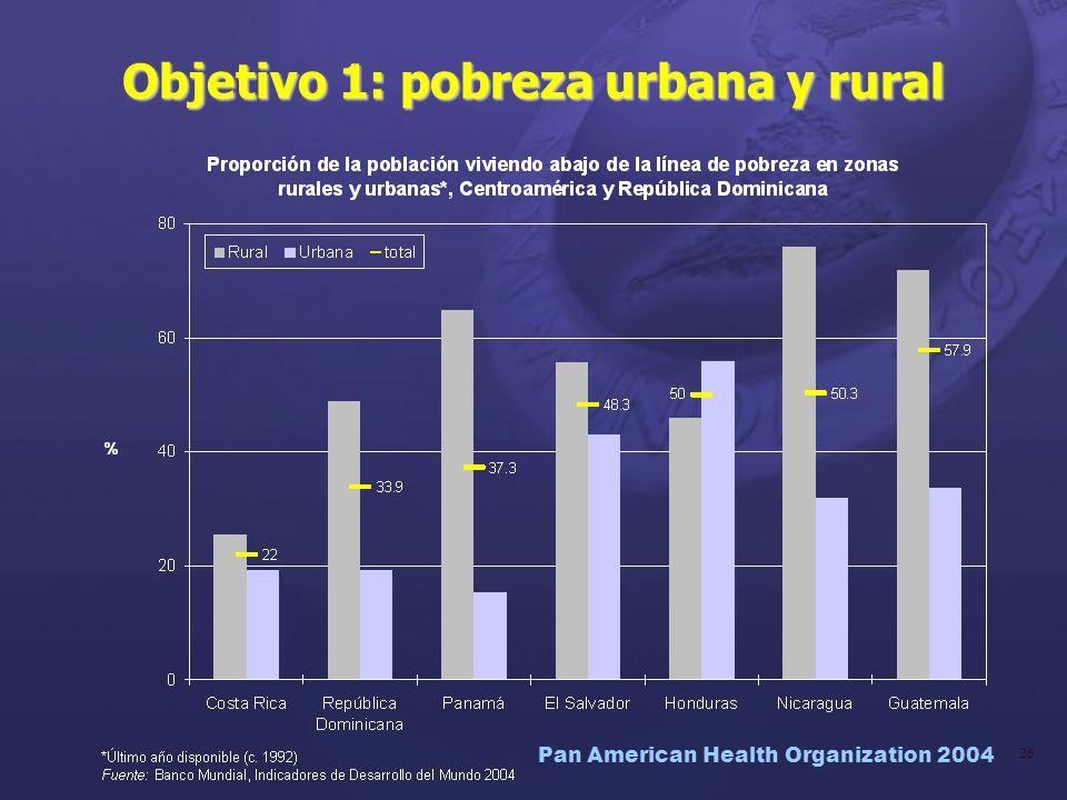 Pan American Health Organization 2004 26 Objetivo 1: pobreza urbana y rural