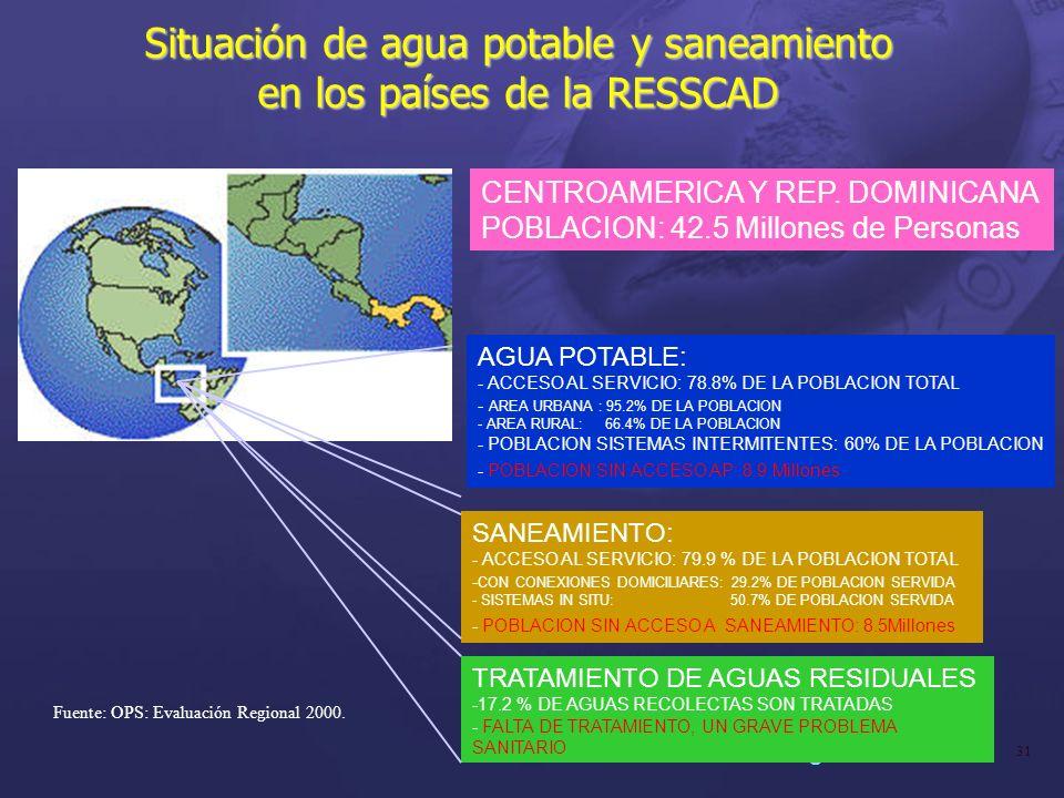 Pan American Health Organization 2004 31 CENTROAMERICA Y REP. DOMINICANA POBLACION: 42.5 Millones de Personas AGUA POTABLE: - ACCESO AL SERVICIO: 78.8