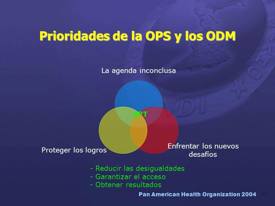Pan American Health Organization 2004 35 Prioridades de la OPS y los ODM La agenda inconclusa Enfrentar los nuevos desafíos Proteger los logros SPT -