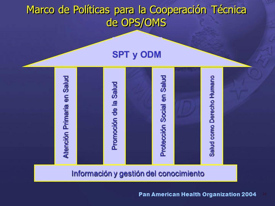 Pan American Health Organization 2004 36 Atención Primaria en Salud Promoción de la Salud Protección Social en Salud Salud como Derecho Humano Informa