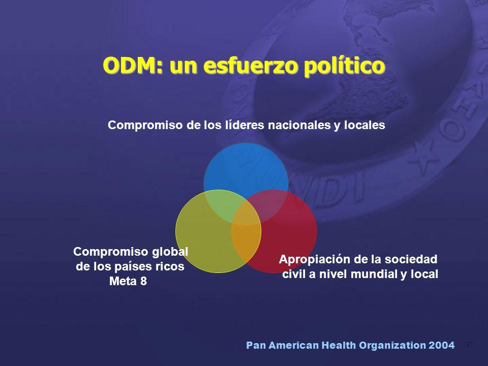 Pan American Health Organization 2004 37 ODM: un esfuerzo político Compromiso de los líderes nacionales y locales Apropiación de la sociedad civil a n