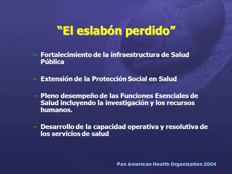 Pan American Health Organization 2004 40 El eslabón perdido –Fortalecimiento de la infraestructura de Salud Pública –Extensión de la Protección Social