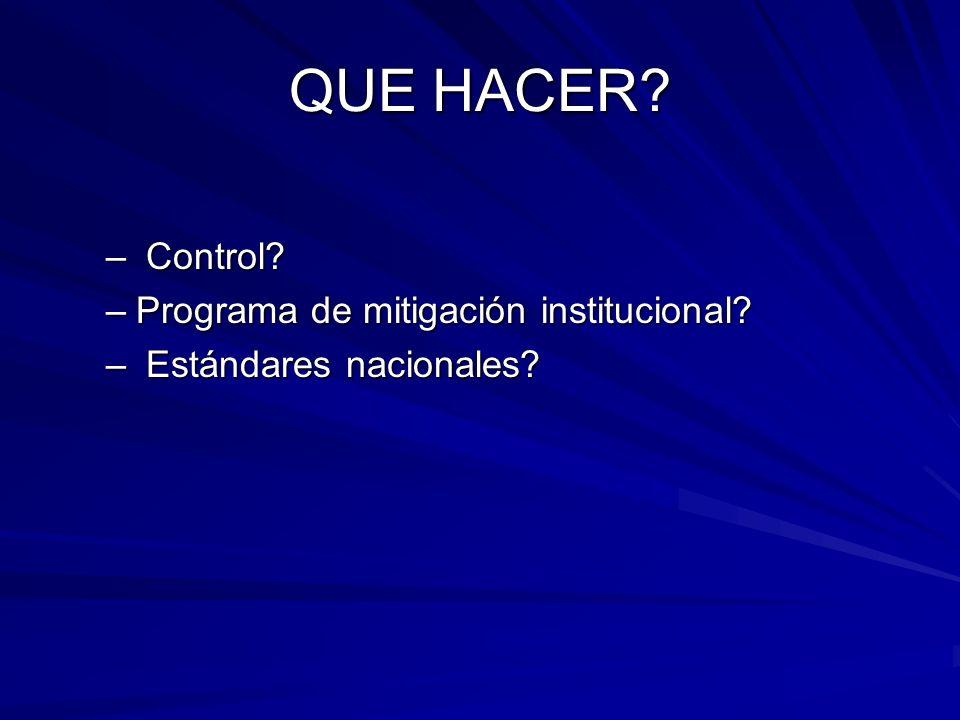 QUE HACER – Control –Programa de mitigación institucional – Estándares nacionales