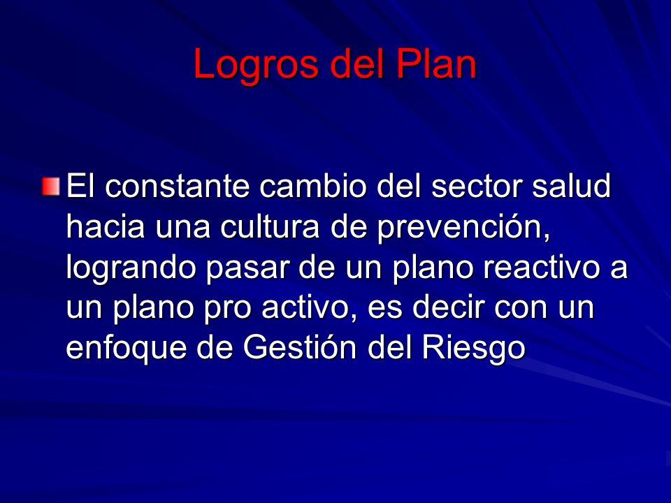 Logros del Plan El constante cambio del sector salud hacia una cultura de prevención, logrando pasar de un plano reactivo a un plano pro activo, es decir con un enfoque de Gestión del Riesgo