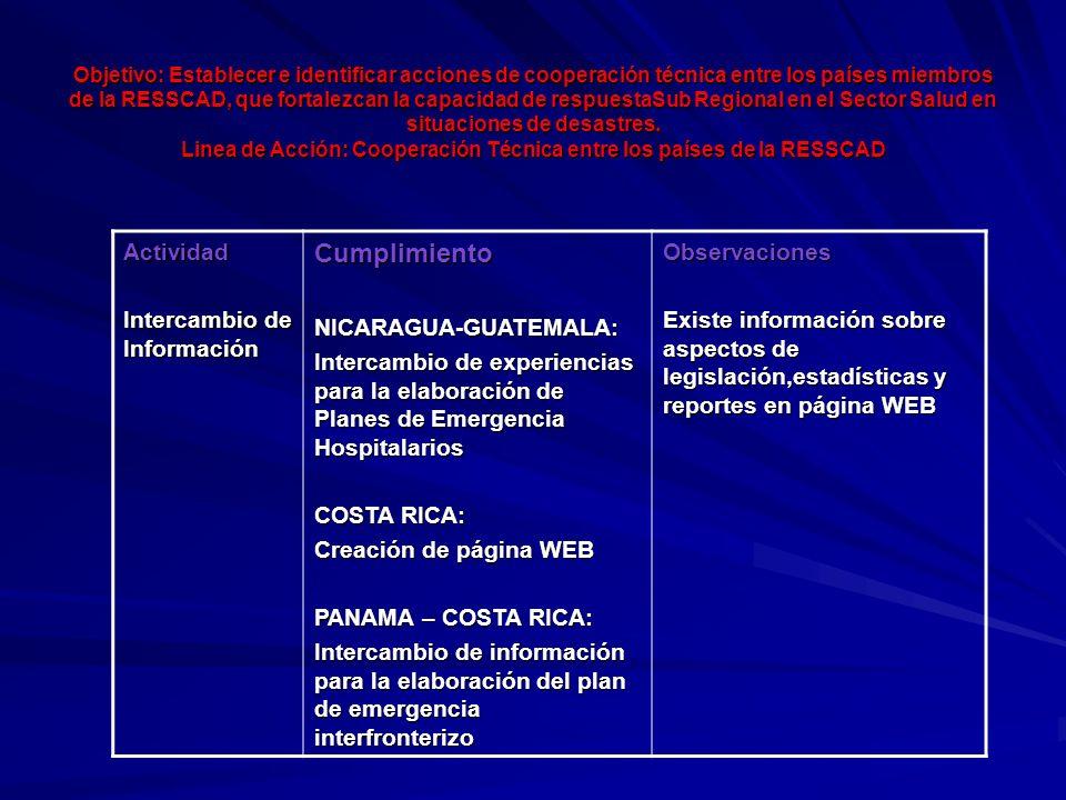Objetivo: Establecer e identificar acciones de cooperación técnica entre los países miembros de la RESSCAD, que fortalezcan la capacidad de respuestaSub Regional en el Sector Salud en situaciones de desastres.