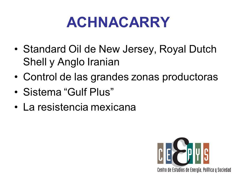 ACHNACARRY Standard Oil de New Jersey, Royal Dutch Shell y Anglo Iranian Control de las grandes zonas productoras Sistema Gulf Plus La resistencia mex
