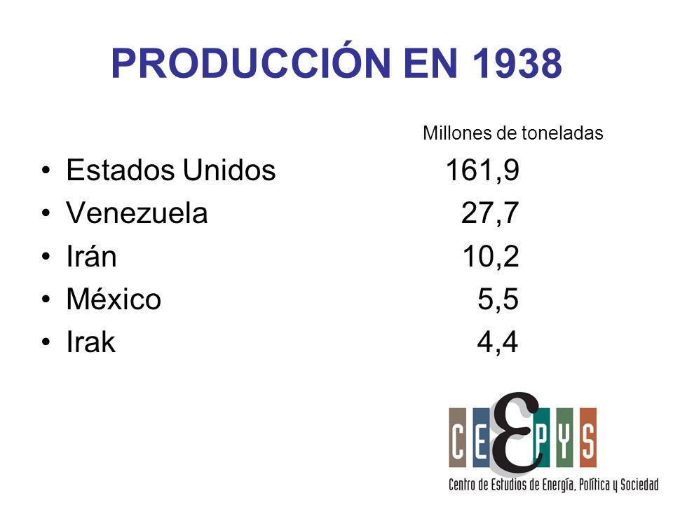 PRODUCCIÓN EN 1938 Millones de toneladas Estados Unidos161,9 Venezuela 27,7 Irán 10,2 México 5,5 Irak 4,4