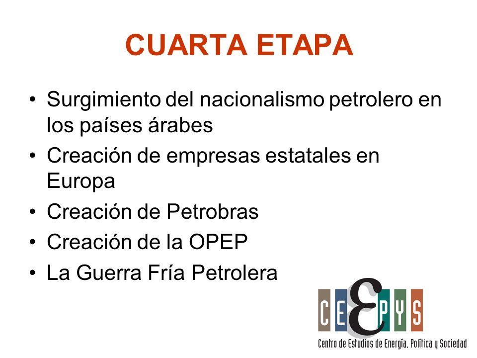 CUARTA ETAPA Surgimiento del nacionalismo petrolero en los países árabes Creación de empresas estatales en Europa Creación de Petrobras Creación de la