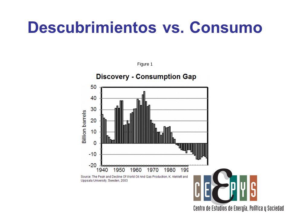 Descubrimientos vs. Consumo