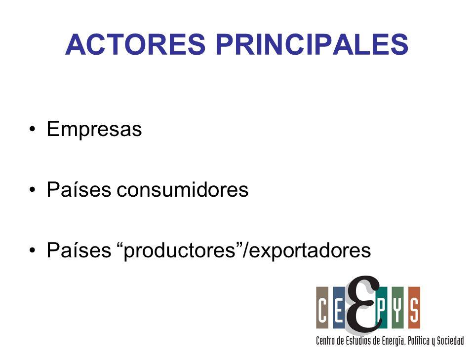 ACTORES PRINCIPALES Empresas Países consumidores Países productores/exportadores