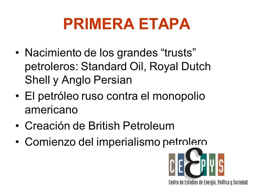 PRIMERA ETAPA Nacimiento de los grandes trusts petroleros: Standard Oil, Royal Dutch Shell y Anglo Persian El petróleo ruso contra el monopolio americ