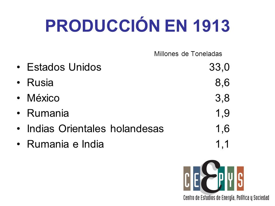 PRODUCCIÓN EN 1913 Millones de Toneladas Estados Unidos33,0 Rusia 8,6 México 3,8 Rumania 1,9 Indias Orientales holandesas 1,6 Rumania e India 1,1