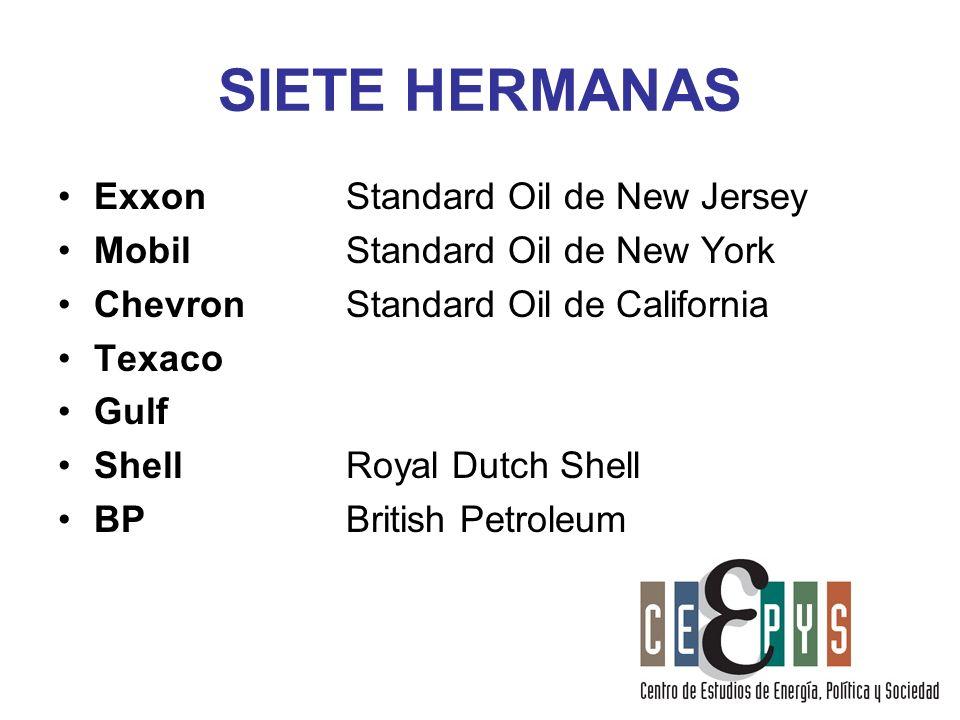 NACIMIENTO DE LA OPEP Los miembros fundadores eran países en vías de desarrollo Eran grandes exportadores de petróleo La financiación de sus proyectos, y el equilibrio de sus presupuestos dependían de la renta de sus exportaciones.