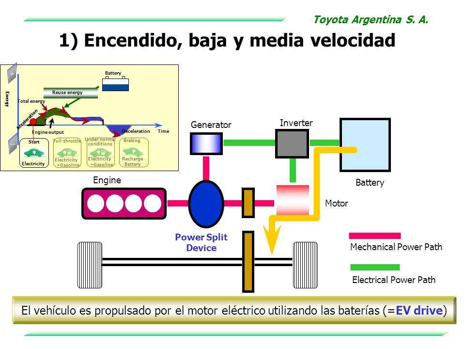 1) Encendido, baja y media velocidad Mechanical Power Path Electrical Power Path Generator Inverter Battery Motor El vehículo es propulsado por el mot