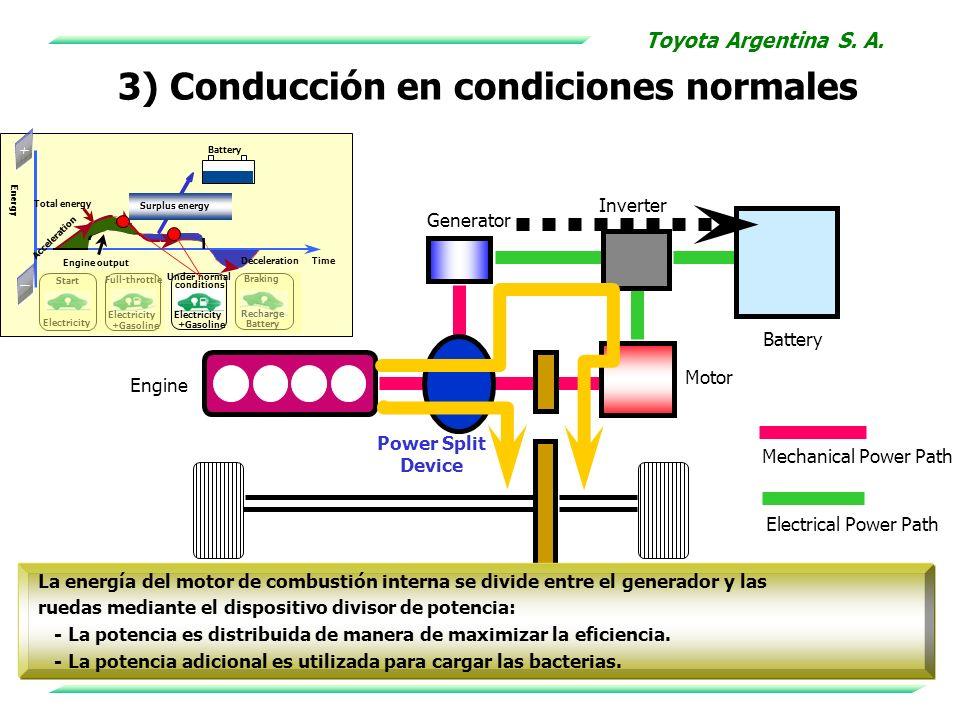 3) Conducción en condiciones normales Electricity Start Full-throttle Electricity +Gasoline Electricity +Gasoline Under normal conditions Recharge Bat