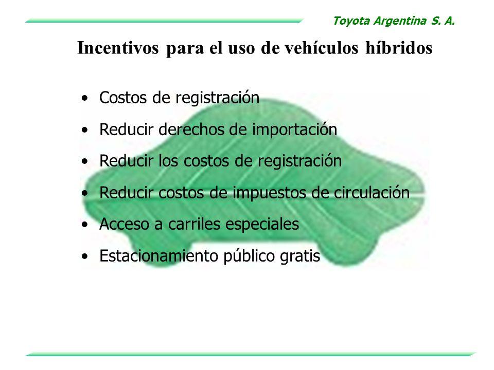 Toyota Argentina S. A. Incentivos para el uso de vehículos híbridos Costos de registración Reducir derechos de importación Reducir los costos de regis