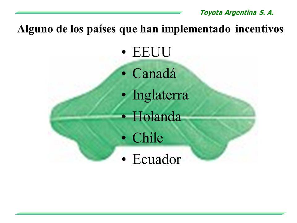 Alguno de los países que han implementado incentivos Toyota Argentina S. A. EEUU Canadá Inglaterra Holanda Chile Ecuador