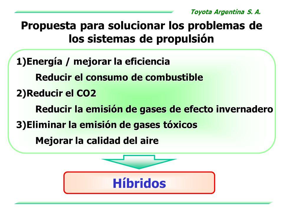Propuesta para solucionar los problemas de los sistemas de propulsión 1)Energía / mejorar la eficiencia Reducir el consumo de combustible Reducir el c