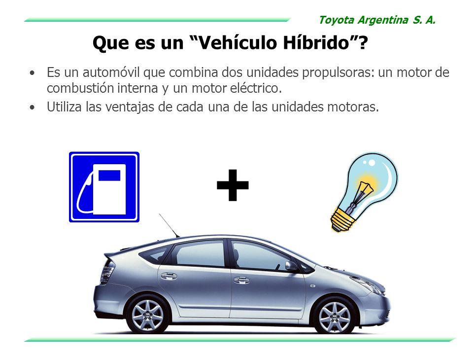Que es un Vehículo Híbrido? Es un automóvil que combina dos unidades propulsoras: un motor de combustión interna y un motor eléctrico. Utiliza las ven