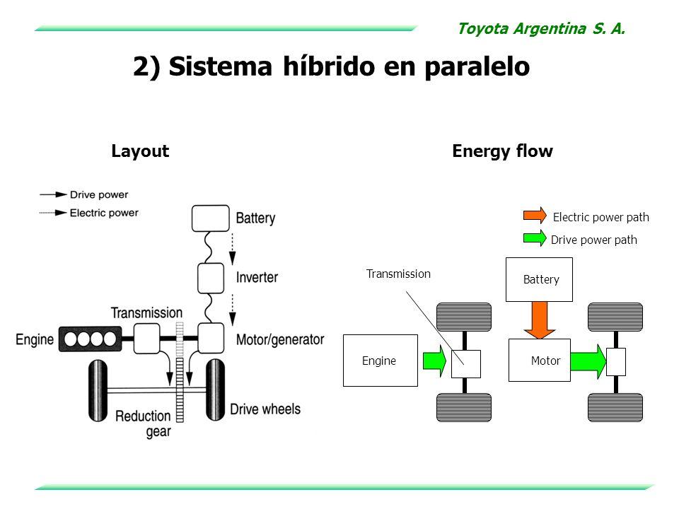 LayoutEnergy flow Engine Battery Transmission Motor Electric power path Drive power path 2) Sistema híbrido en paralelo Toyota Argentina S. A.
