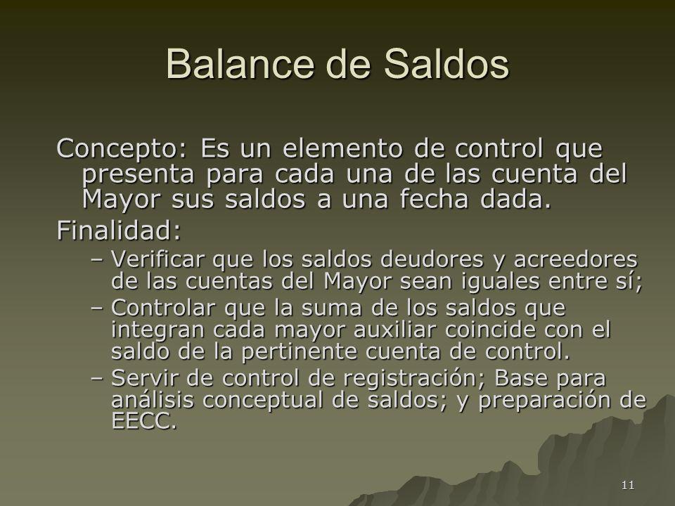 11 Balance de Saldos Concepto: Es un elemento de control que presenta para cada una de las cuenta del Mayor sus saldos a una fecha dada. Finalidad: –V