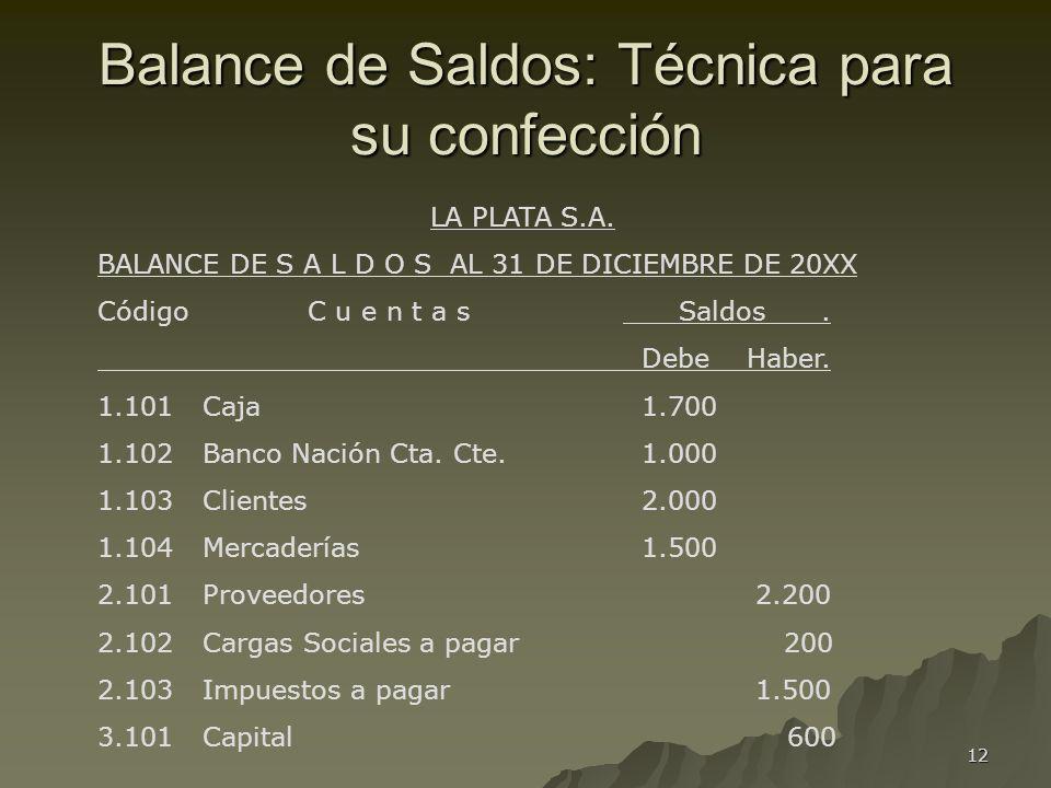 12 Balance de Saldos: Técnica para su confección LA PLATA S.A. BALANCE DE S A L D O S AL 31 DE DICIEMBRE DE 20XX CódigoC u e n t a s Saldos. Debe Habe