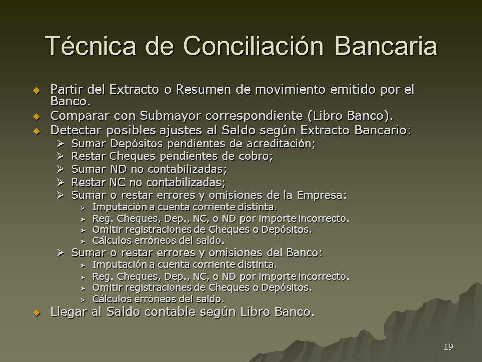 19 Técnica de Conciliación Bancaria Partir del Extracto o Resumen de movimiento emitido por el Banco. Partir del Extracto o Resumen de movimiento emit