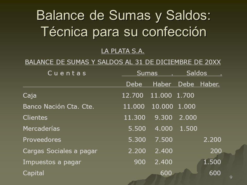 9 Balance de Sumas y Saldos: Técnica para su confección LA PLATA S.A. BALANCE DE SUMAS Y SALDOS AL 31 DE DICIEMBRE DE 20XX C u e n t a s Sumas. Saldos