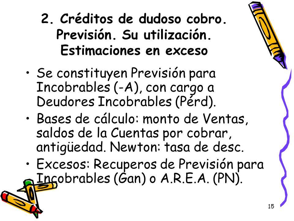 15 2. Créditos de dudoso cobro. Previsión. Su utilización. Estimaciones en exceso Se constituyen Previsión para Incobrables (-A), con cargo a Deudores