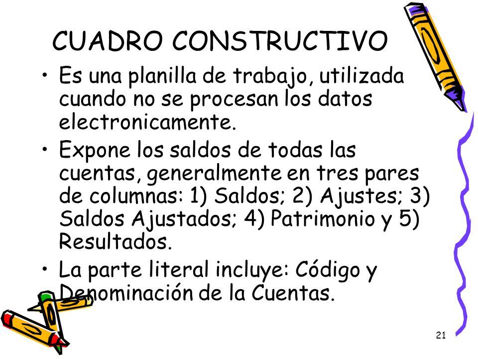 21 CUADRO CONSTRUCTIVO Es una planilla de trabajo, utilizada cuando no se procesan los datos electronicamente. Expone los saldos de todas las cuentas,