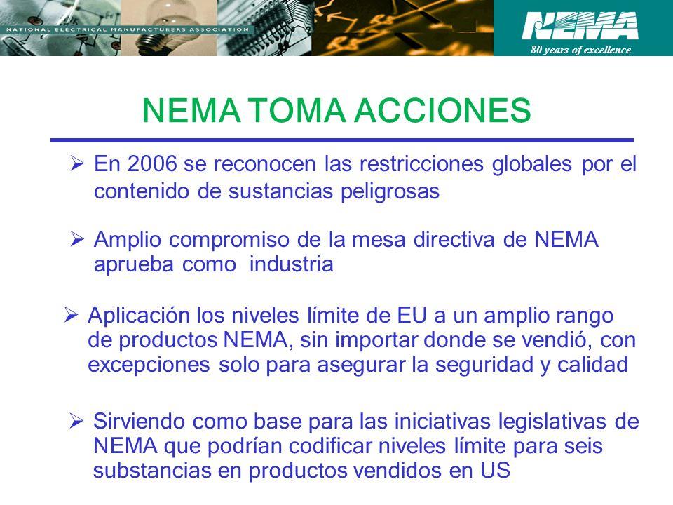 80 years of excellence NEMA TOMA ACCIONES (Cont.) FASE UNO: E n Julio 1, 2010 l os productos en el alcance de NEMA 2006, definirá los límites regulatorios para 6 sustancias prioritarias alcanzaran o superarán esos límites, amenos se demuestre una excepción necesaria.