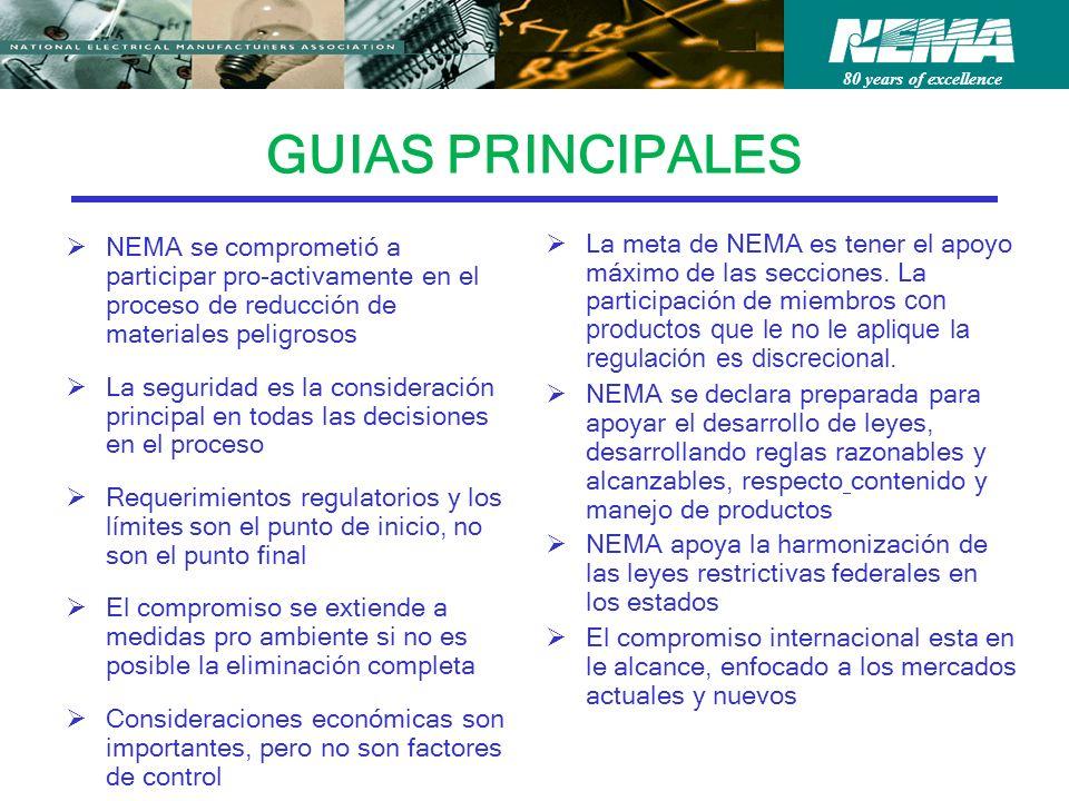 80 years of excellence PROGRAMAS DE RECICLADO Corporación de Reciclado (Thermostat Recycling Corporation) Organización no lucrativa establecida en 1998 por 3 fabricantes NEMA.