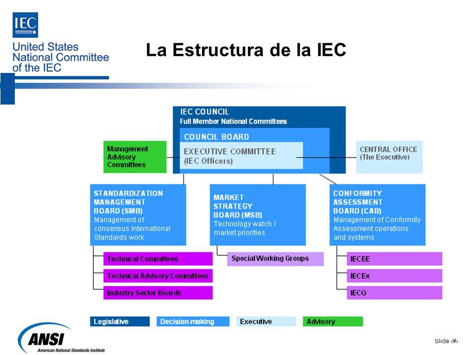 Slide 5 Participación Nacional en la IEC Cada país participa en la IEC a través de su Comité Nacional Miembros de Pleno Derecho tienen el derecho de participar en el trabajo de todos los Comités Técnicos y Subcomités de la IEC.
