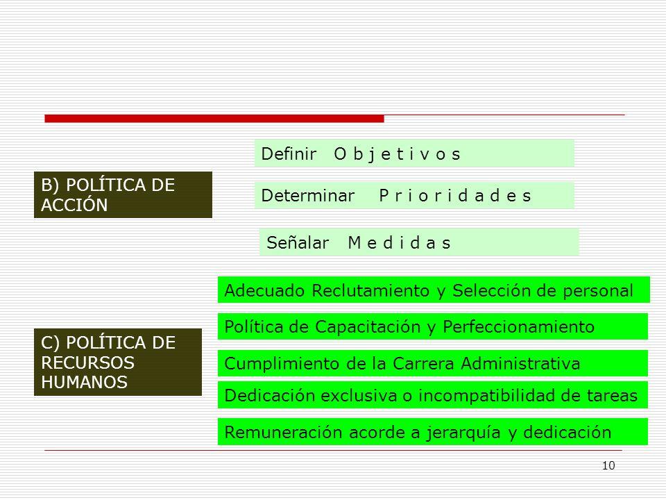 10 B) POLÍTICA DE ACCIÓN Determinar P r i o r i d a d e s Señalar M e d i d a s Adecuado Reclutamiento y Selección de personal Política de Capacitació