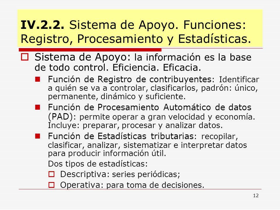 12 IV.2.2. Sistema de Apoyo. Funciones: Registro, Procesamiento y Estadísticas. Sistema de Apoyo: la información es la base de todo control. Eficienci