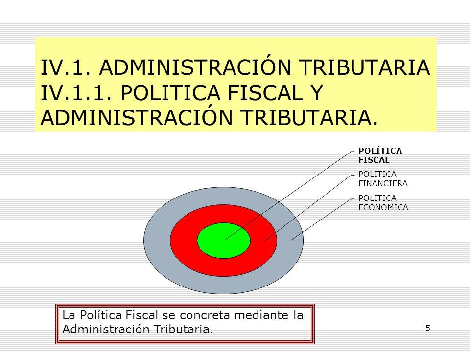 5 IV.1. ADMINISTRACIÓN TRIBUTARIA IV.1.1. POLITICA FISCAL Y ADMINISTRACIÓN TRIBUTARIA. POLÍTICA FISCAL POLÍTICA FINANCIERA POLITICA ECONOMICA La Polít