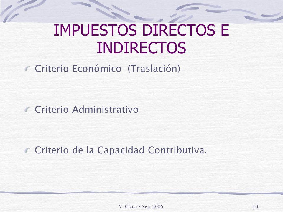 V. Ricca - Sep.20069 CLASIFICACIÓN DE LOS IMPUESTOS Sobre la Renta, el consumo y sobre los patrimonios. Sobre la renta Sobre la renta: Hay una relació