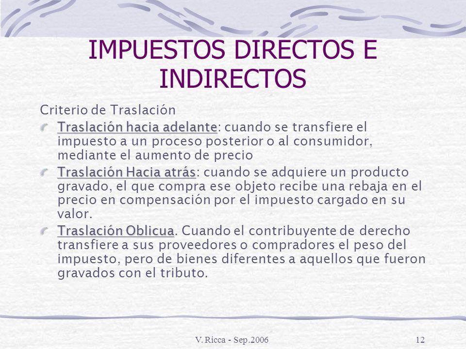 V. Ricca - Sep.200611 IMPUESTOS DIRECTOS E INDIRECTOS Criterio Económico (Traslación ) (Traslación ) Directos : Directos: No pueden trasladarse a otro