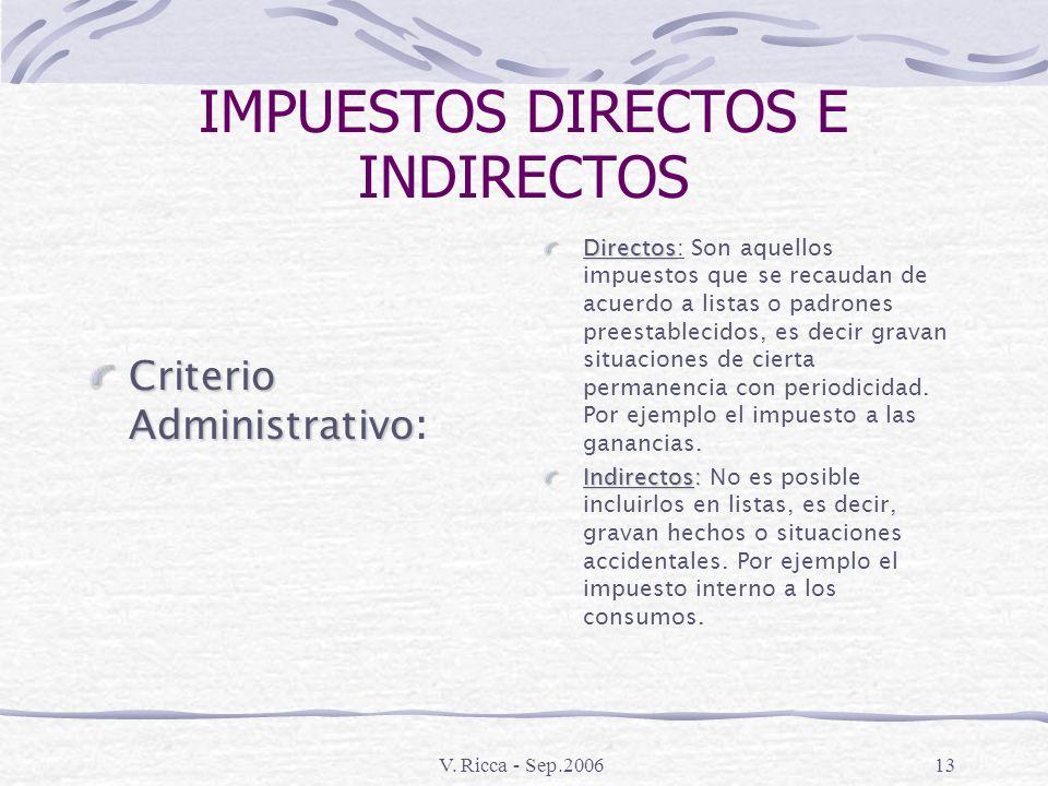 V. Ricca - Sep.200612 IMPUESTOS DIRECTOS E INDIRECTOS Criterio de Traslación Traslación hacia adelante Traslación hacia adelante: cuando se transfiere