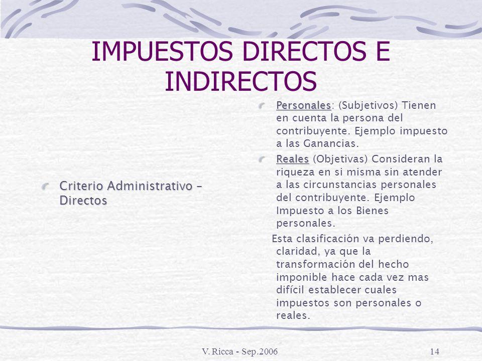 V. Ricca - Sep.200613 IMPUESTOS DIRECTOS E INDIRECTOS Criterio Administrativo Criterio Administrativo : Directos Directos: Son aquellos impuestos que