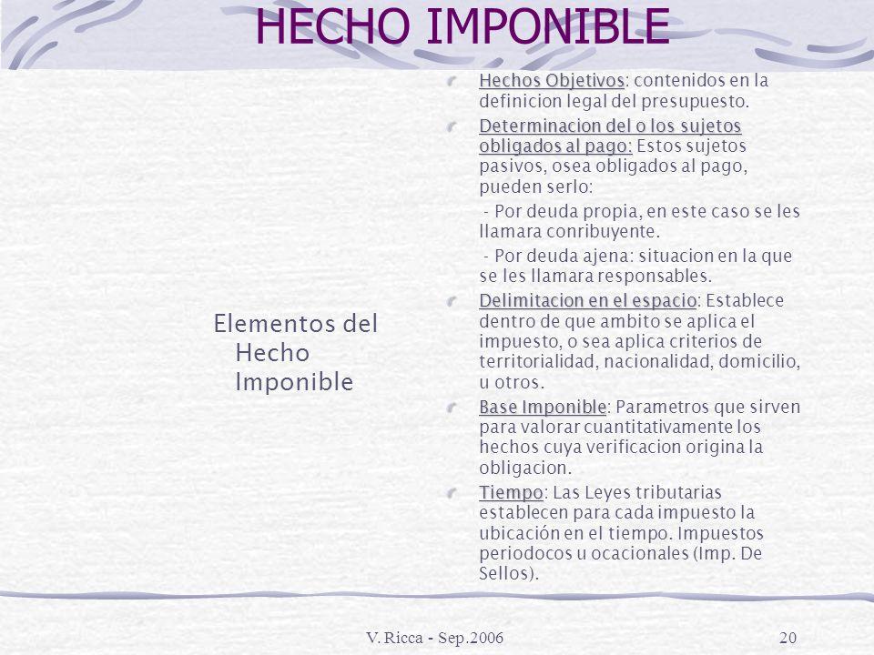 V. Ricca - Sep.200619 HECHO IMPONIBLE Naturaleza: Los supuestos de hecho que generan la obligacion de pagar el impuesto se relacionan con manifestacio