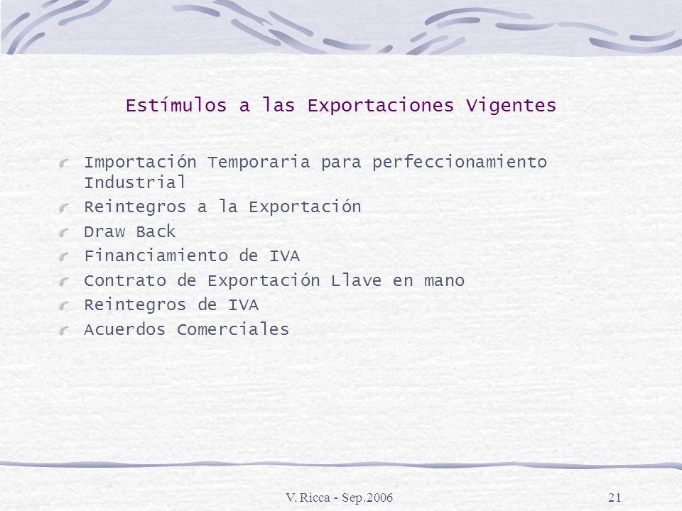 V. Ricca - Sep.200620 HECHO IMPONIBLE Elementos del Hecho Imponible Hechos Objetivos Hechos Objetivos: contenidos en la definicion legal del presupues