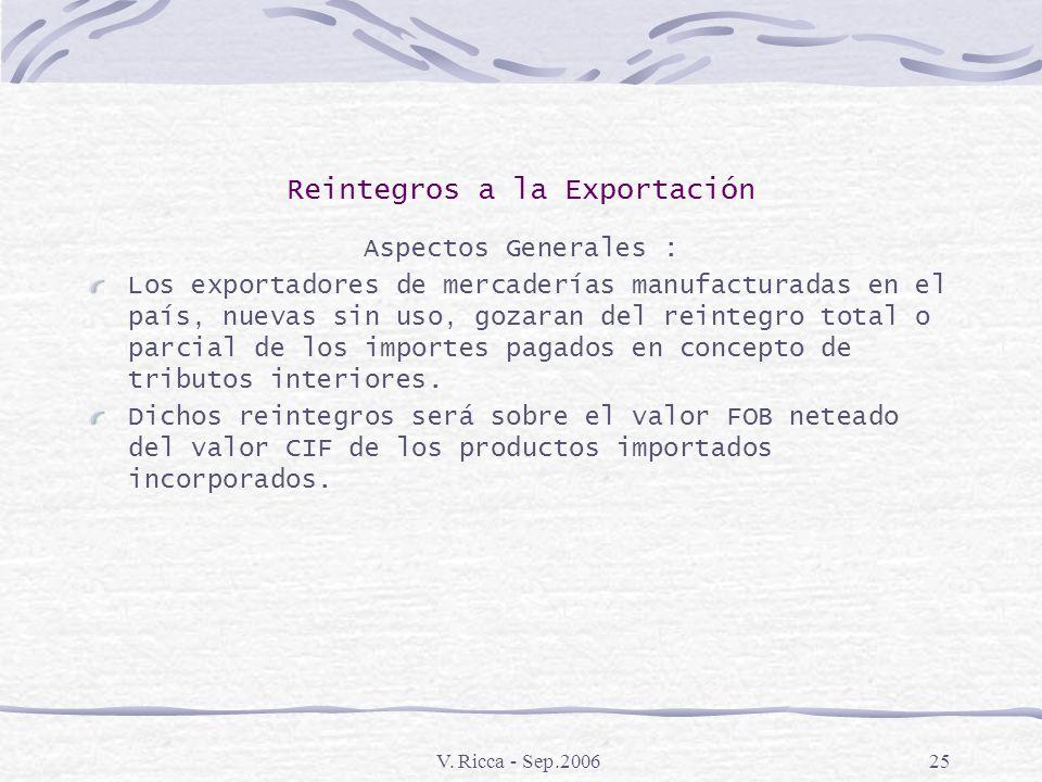 V. Ricca - Sep.200624 Importación Temporaria para perfeccionamiento industrial Normativa: Código Aduanero Artículos 250 a 277 Decreto 1001\82 Artículo