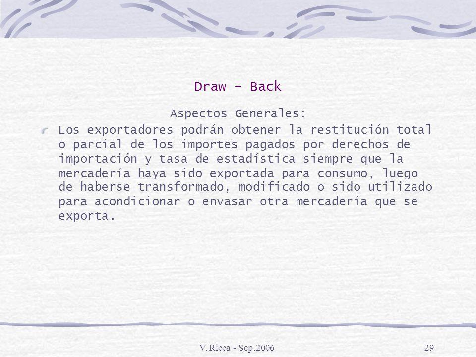 V. Ricca - Sep.200628 Reintegros a la Exportación Normativa: Código Aduanero Artículos 825 a 833 Decreto 1001\82 Artículos 93 y 94 Decreto 1011\91 Res
