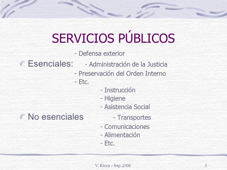 V. Ricca - Sep.20062 RECURSOS DEL ESTADO Recursos para cubrirGastos Públicos