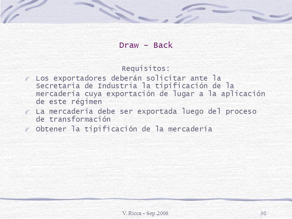 V. Ricca - Sep.200629 Draw – Back Aspectos Generales: Los exportadores podrán obtener la restitución total o parcial de los importes pagados por derec