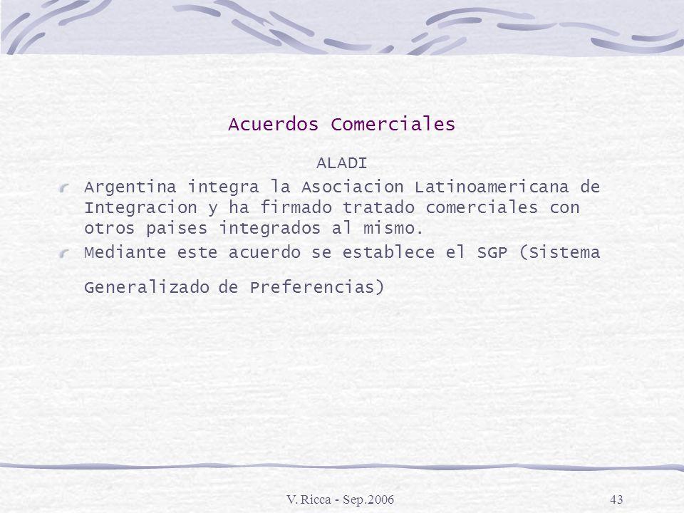 V. Ricca - Sep.200642 Acuerdos Comerciales MERCOSUR Esta compuesto por cuatro paises miembros Argentina- Brasil-Paraguay y Uruguay y dos paises asocia