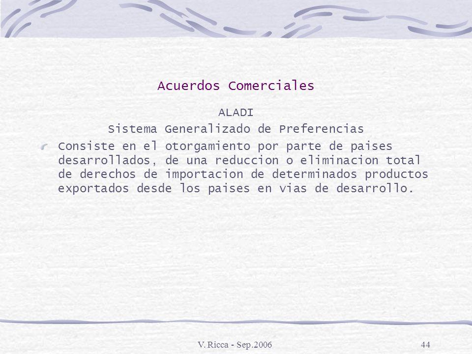 V. Ricca - Sep.200643 Acuerdos Comerciales ALADI Argentina integra la Asociacion Latinoamericana de Integracion y ha firmado tratado comerciales con o