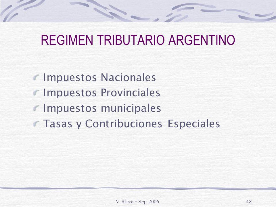 V. Ricca - Sep.200647 REGIMEN TRIBUTARIO ARGENTINO