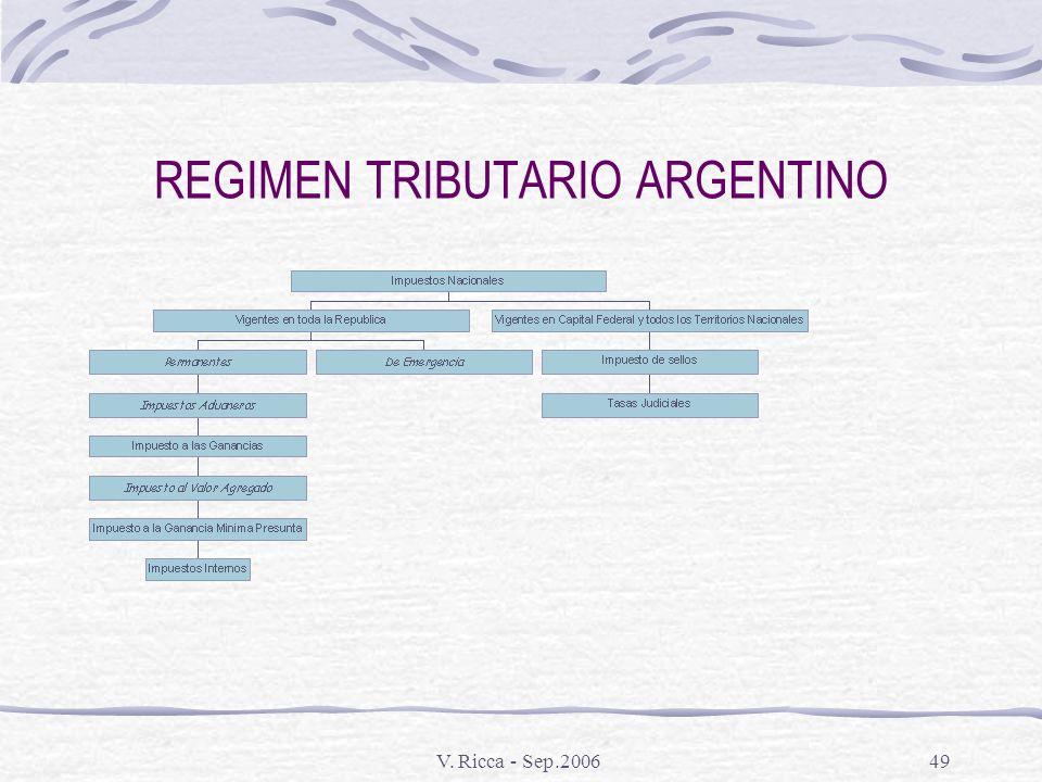 V. Ricca - Sep.200648 REGIMEN TRIBUTARIO ARGENTINO Impuestos Nacionales Impuestos Provinciales Impuestos municipales Tasas y Contribuciones Especiales